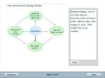 Screenshot of Intentional Change model: interactive learning content